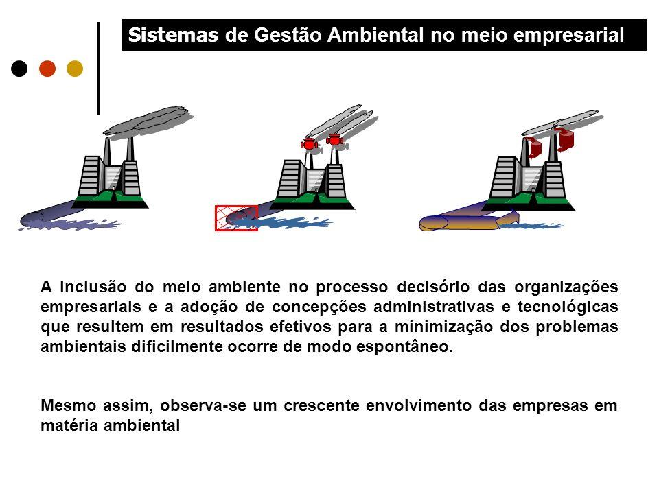 Sistemas de Gestão Ambiental no meio empresarial A inclusão do meio ambiente no processo decisório das organizações empresariais e a adoção de concepç