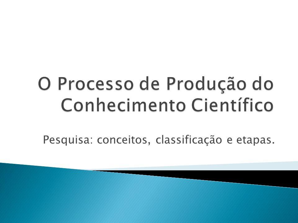 Pesquisa: conceitos, classificação e etapas.
