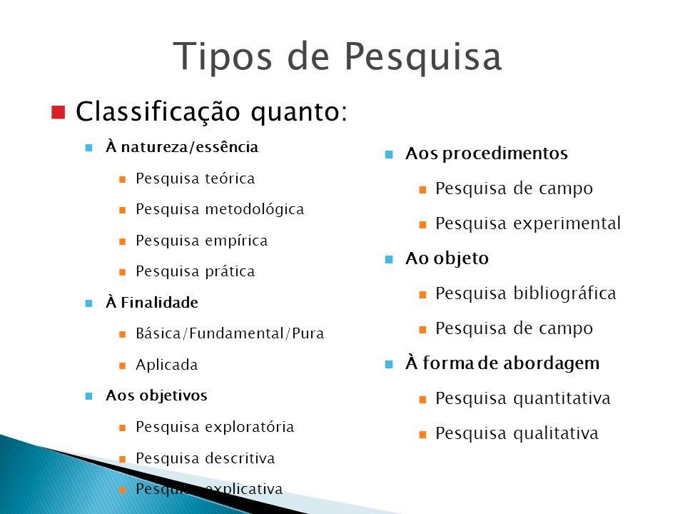 Tipos de Pesquisa Classificação quanto: À natureza/essência Pesquisa teórica Pesquisa metodológica Pesquisa empírica Pesquisa prática À Finalidade Bás