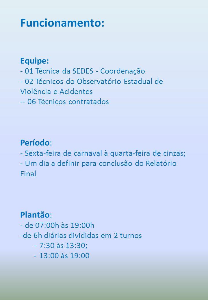 Funcionamento: Equipe: - 01 Técnica da SEDES - Coordenação - 02 Técnicos do Observatório Estadual de Violência e Acidentes -- 06 Técnicos contratados