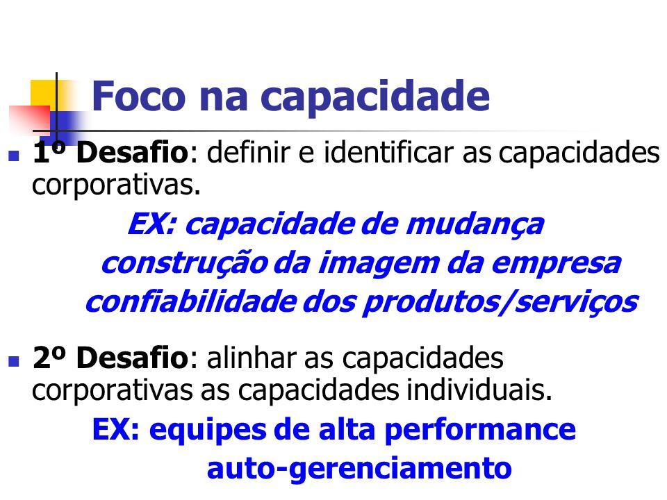 Foco na capacidade 1º Desafio: definir e identificar as capacidades corporativas. EX: capacidade de mudança construção da imagem da empresa confiabili