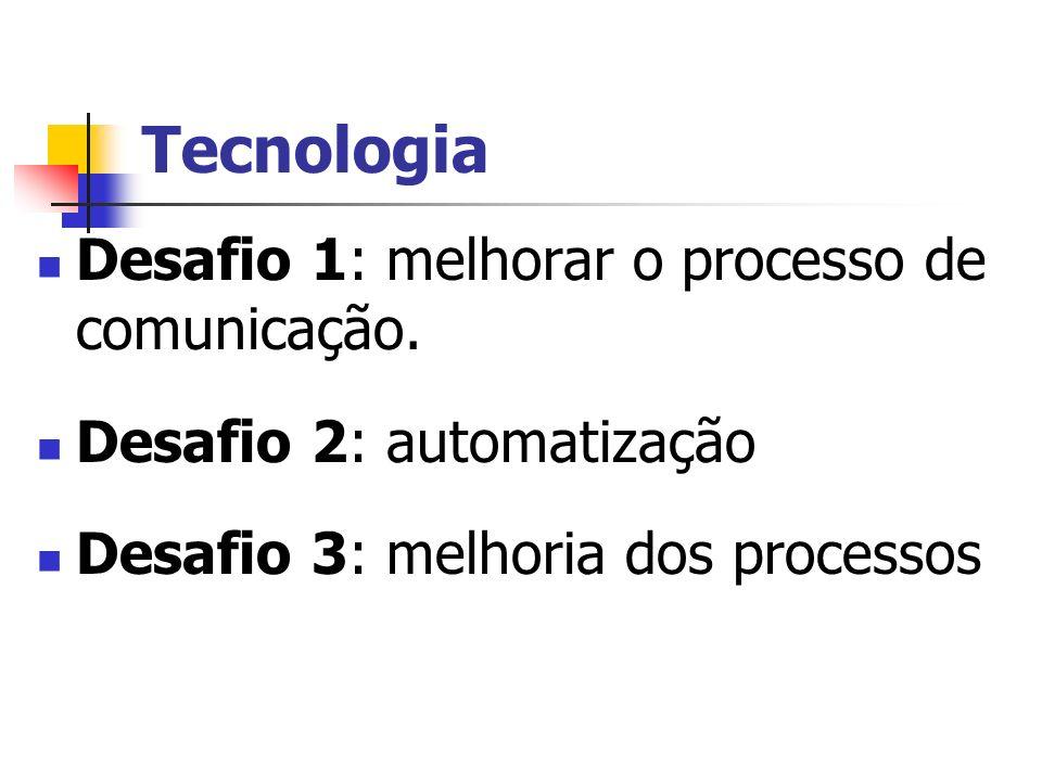 Tecnologia Desafio 1: melhorar o processo de comunicação. Desafio 2: automatização Desafio 3: melhoria dos processos