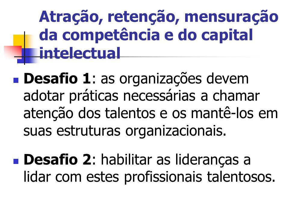 Atração, retenção, mensuração da competência e do capital intelectual Desafio 1: as organizações devem adotar práticas necessárias a chamar atenção do