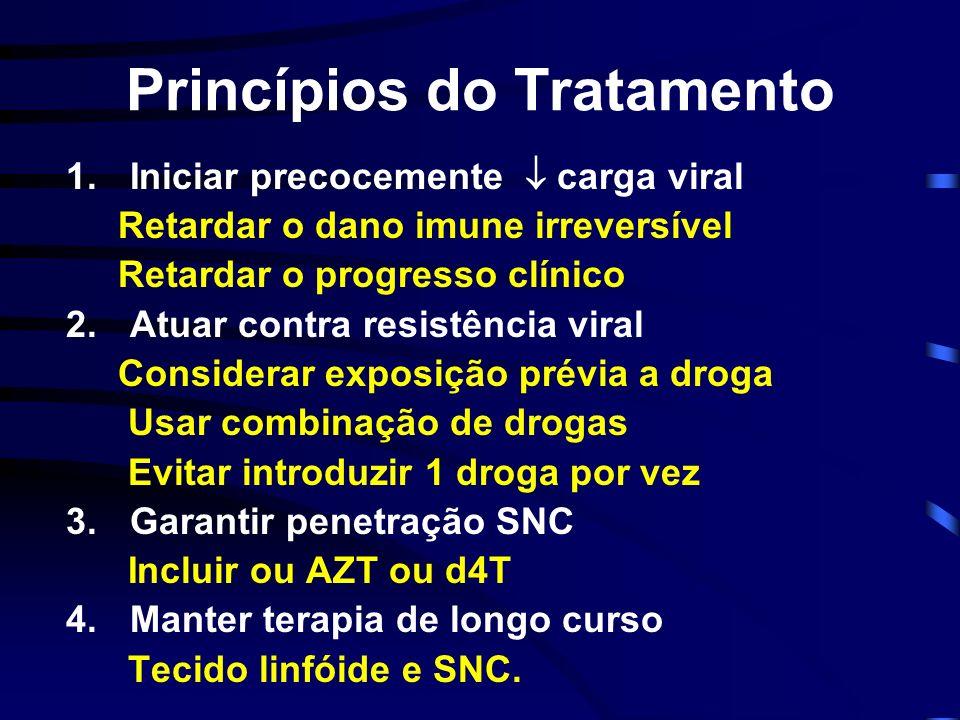 Princípios do Tratamento 1.Iniciar precocemente carga viral Retardar o dano imune irreversível Retardar o progresso clínico 2.Atuar contra resistência
