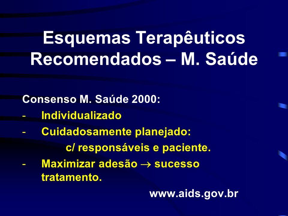 Esquemas Terapêuticos Recomendados – M. Saúde Consenso M. Saúde 2000: -Individualizado -Cuidadosamente planejado: c/ responsáveis e paciente. -Maximiz