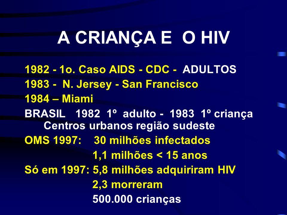 A CRIANÇA E O HIV 1982 - 1o. Caso AIDS - CDC - ADULTOS 1983 - N. Jersey - San Francisco 1984 – Miami BRASIL 1982 1º adulto - 1983 1º criança Centros u