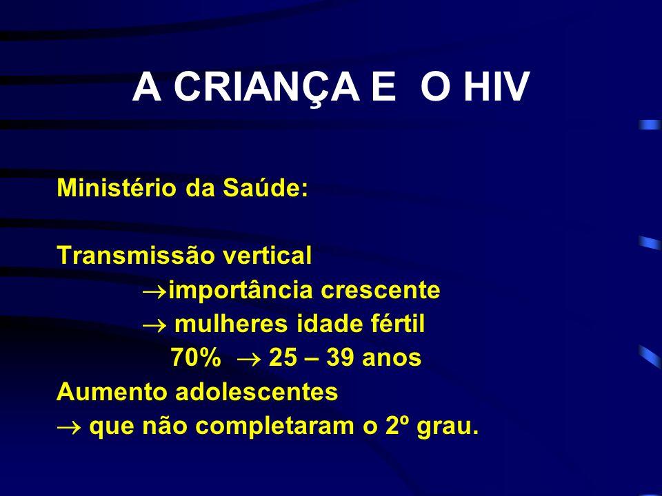 A CRIANÇA E O HIV Ministério da Saúde: Transmissão vertical importância crescente mulheres idade fértil 70% 25 – 39 anos Aumento adolescentes que não