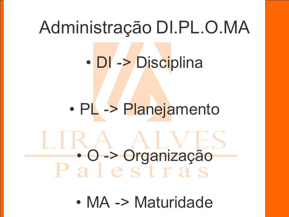 Administração DI.PL.O.MA DI -> Disciplina PL -> Planejamento O -> Organização MA -> Maturidade