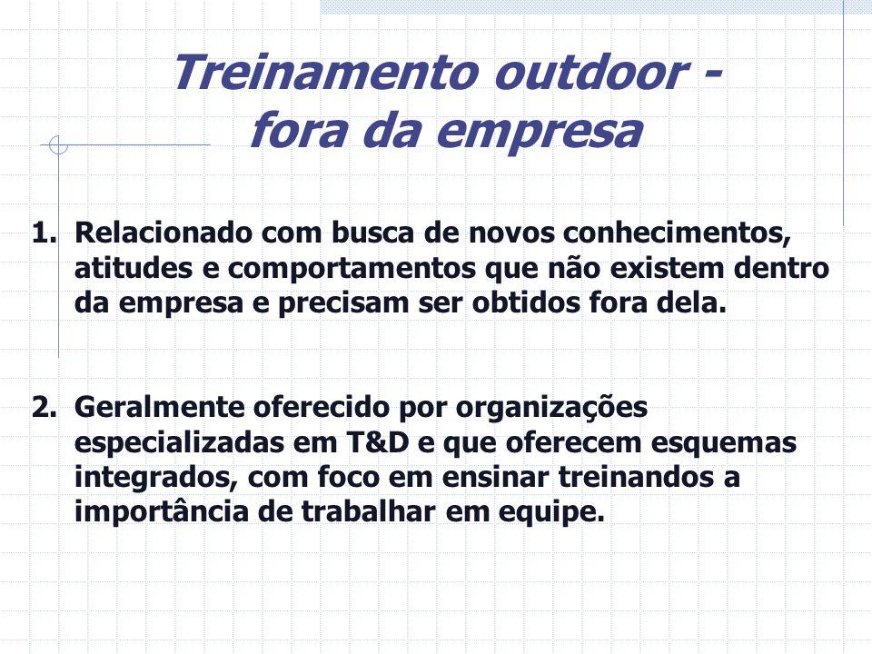 Treinamento outdoor - fora da empresa 1.Relacionado com busca de novos conhecimentos, atitudes e comportamentos que não existem dentro da empresa e pr