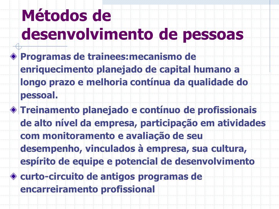 Métodos de desenvolvimento de pessoas Programas de trainees:mecanismo de enriquecimento planejado de capital humano a longo prazo e melhoria contínua