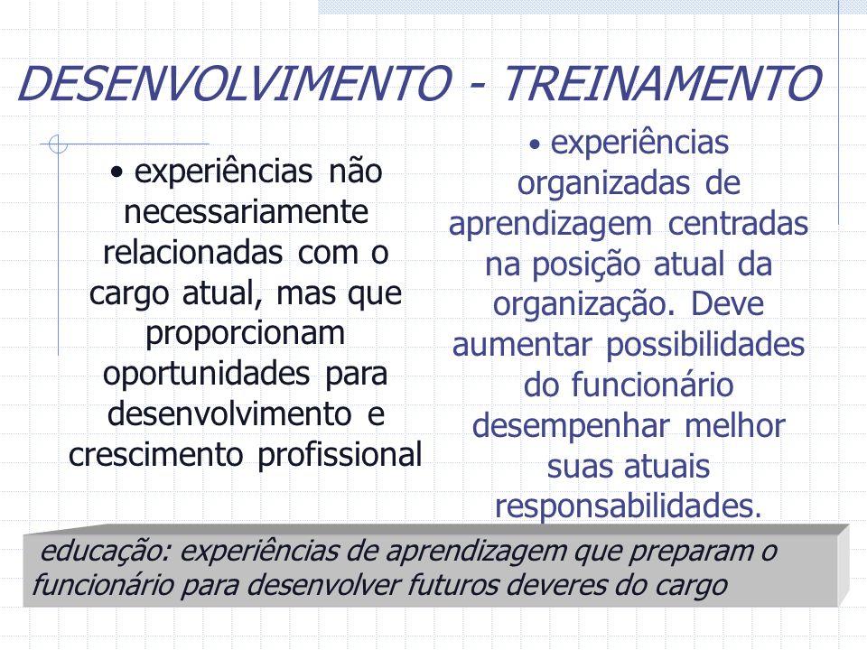 DESENVOLVIMENTO - TREINAMENTO experiências não necessariamente relacionadas com o cargo atual, mas que proporcionam oportunidades para desenvolvimento