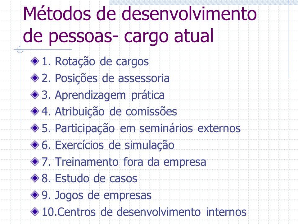 Métodos de desenvolvimento de pessoas- cargo atual 1. Rotação de cargos 2. Posições de assessoria 3. Aprendizagem prática 4. Atribuição de comissões 5