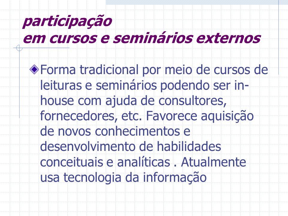 participação em cursos e seminários externos Forma tradicional por meio de cursos de leituras e seminários podendo ser in- house com ajuda de consulto