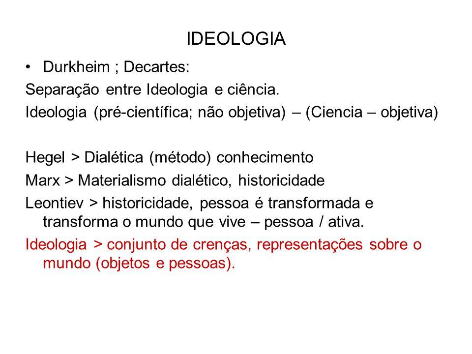 IDEOLOGIA Durkheim ; Decartes: Separação entre Ideologia e ciência. Ideologia (pré-científica; não objetiva) – (Ciencia – objetiva) Hegel > Dialética
