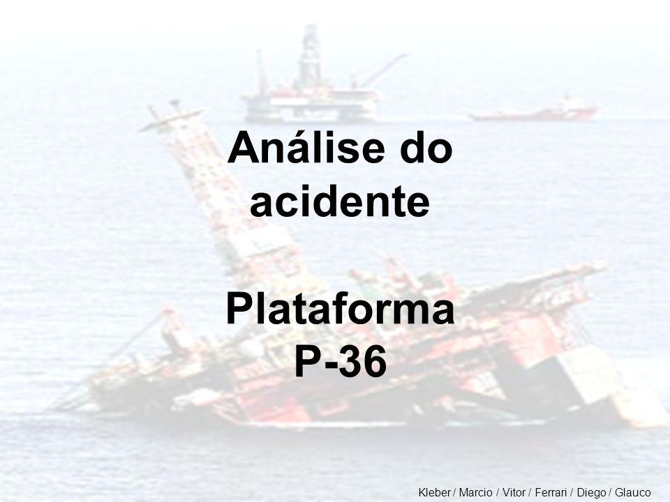 Análise do acidente Plataforma P-36 Kleber / Marcio / Vitor / Ferrari / Diego / Glauco