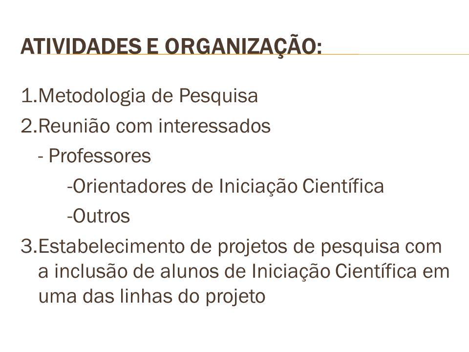 ATIVIDADES E ORGANIZAÇÃO: 1.Metodologia de Pesquisa 2.Reunião com interessados - Professores -Orientadores de Iniciação Científica -Outros 3.Estabelec