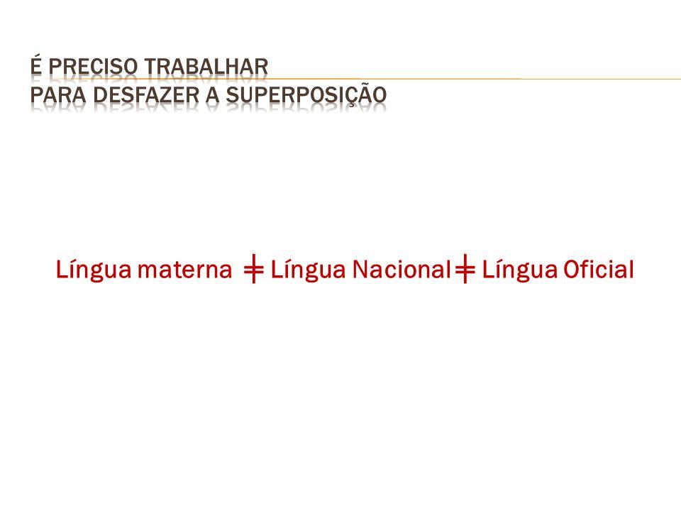Língua materna Língua Nacional Língua Oficial