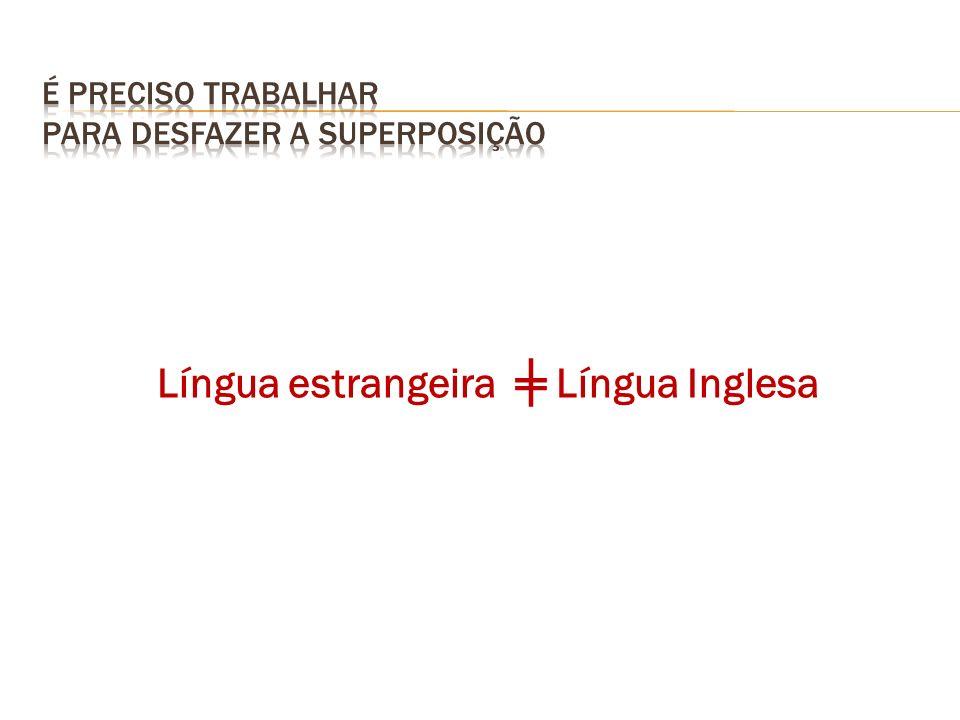 Língua estrangeira Língua Inglesa