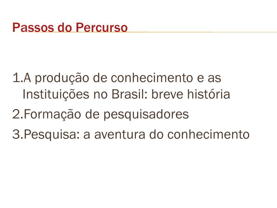 Passos do Percurso 1.A produção de conhecimento e as Instituições no Brasil: breve história 2.Formação de pesquisadores 3.Pesquisa: a aventura do conh