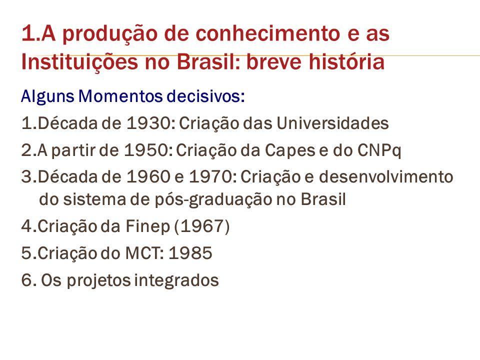 1.A produção de conhecimento e as Instituições no Brasil: breve história Alguns Momentos decisivos: 1.Década de 1930: Criação das Universidades 2.A pa