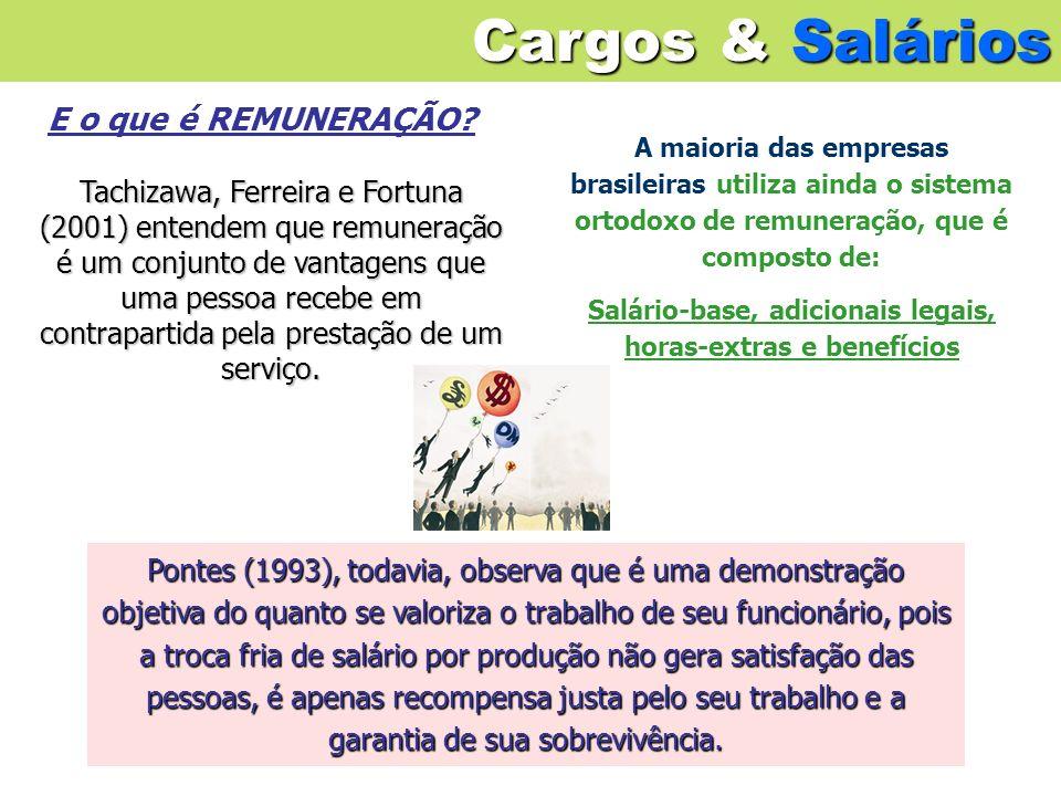 E o que é REMUNERAÇÃO? A maioria das empresas brasileiras utiliza ainda o sistema ortodoxo de remuneração, que é composto de: Salário-base, adicionais