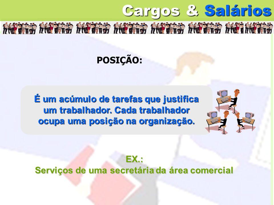 EX.: Serviços de uma secretária da área comercial POSIÇÃO: Cargos & Salários É um acúmulo de tarefas que justifica um trabalhador. Cada trabalhador oc