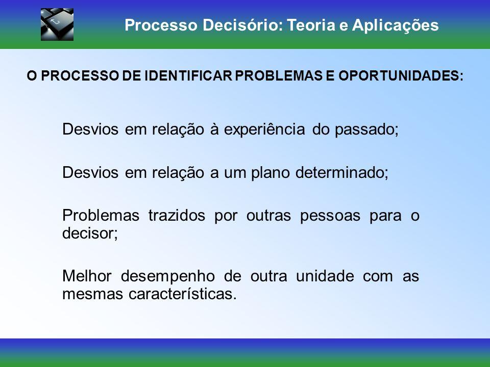 Processo Decisório: Teoria e Aplicações Problemas ou Oportunidades A empresa tem desempenho fraco diante da concorrência. Há conflitos entre as áreas