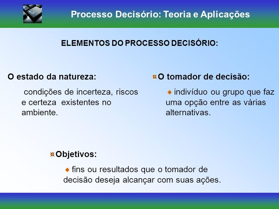 Processo Decisório: Teoria e Aplicações Desvios em relação à experiência do passado; Desvios em relação a um plano determinado; Problemas trazidos por