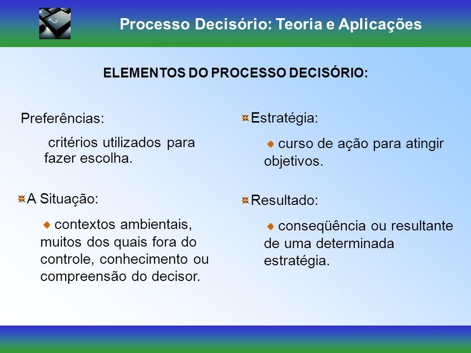 Processo Decisório: Teoria e Aplicações ELEMENTOS DO PROCESSO DECISÓRIO: O estado da natureza: condições de incerteza, riscos e certeza existentes no