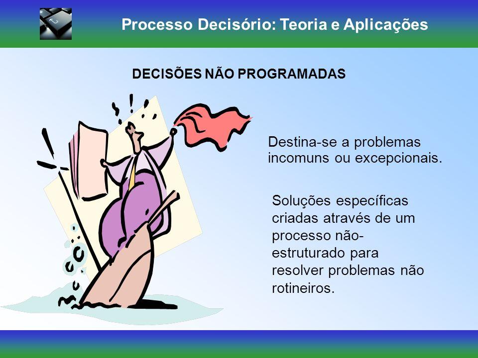 Processo Decisório: Teoria e Aplicações TIPOS DE DECISÃO:
