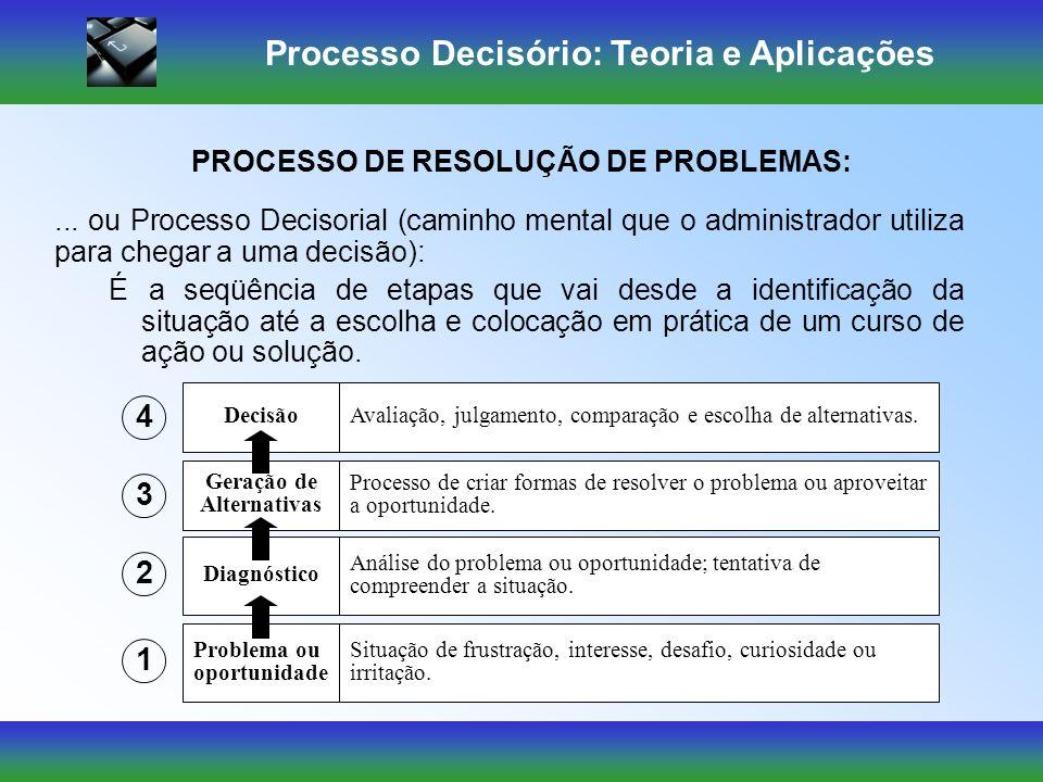 Processo Decisório: Teoria e Aplicações Racionalidade:significa a capacidade de selecionar os meios necessários para atingir os objetivos que se prete