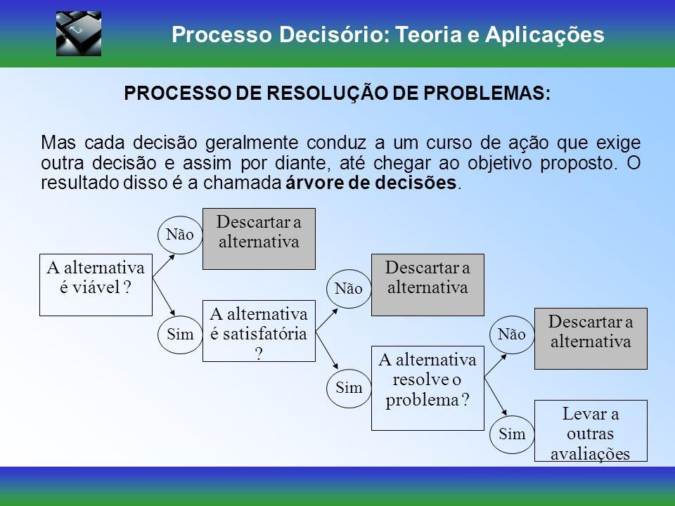 Processo Decisório: Teoria e Aplicações... ou Processo Decisorial (caminho mental que o administrador utiliza para chegar a uma decisão): É a seqüênci