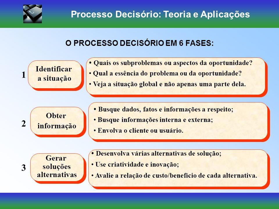 Processo Decisório: Teoria e Aplicações MODELOS DE TOMADA DE DECISÃO RACIONAL
