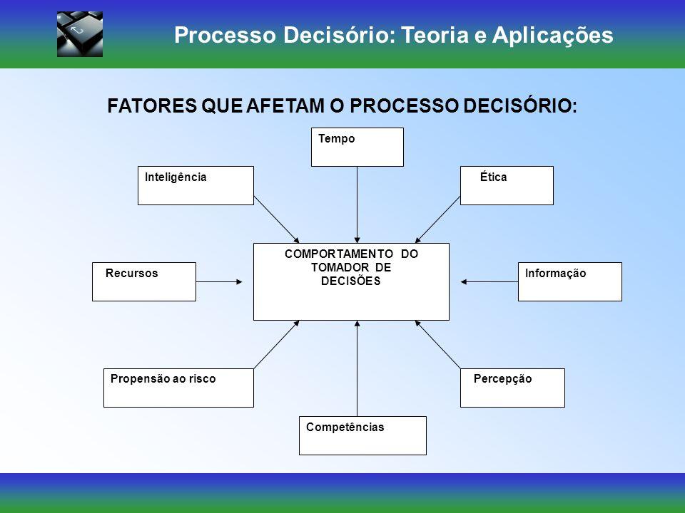 Processo Decisório: Teoria e Aplicações Avaliar e escolher a melhor alternativa Avaliar e escolher a melhor alternativa 4 Transformar a solução em açã