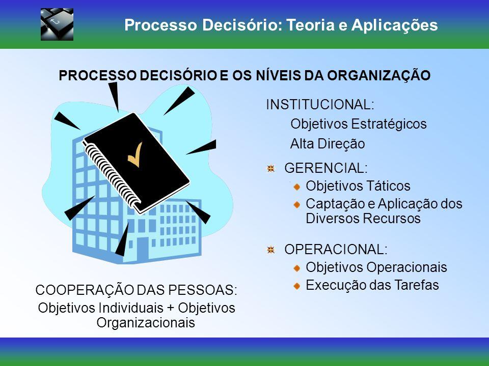 Processo Decisório: Teoria e Aplicações INSTITUCIONAL: Objetivos Estratégicos Alta Direção GERENCIAL: Objetivos Táticos Captação e Aplicação dos Diversos Recursos OPERACIONAL: Objetivos Operacionais Execução das Tarefas COOPERAÇÃO DAS PESSOAS: Objetivos Individuais + Objetivos Organizacionais PROCESSO DECISÓRIO E OS NÍVEIS DA ORGANIZAÇÃO