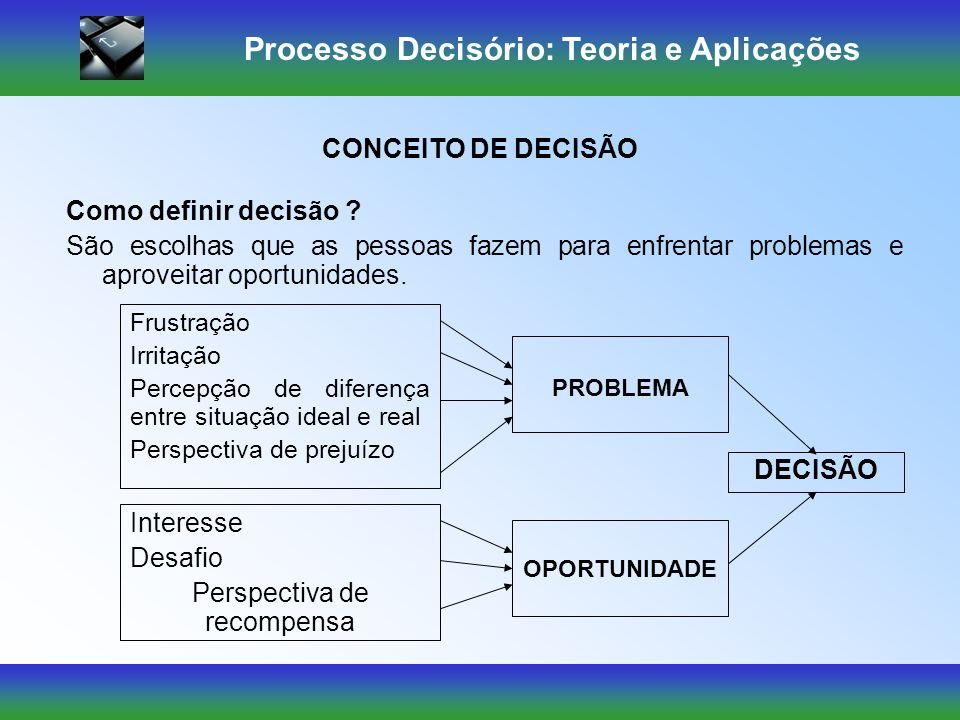 Processo Decisório: Teoria e Aplicações COMPORTAMENTO DO TOMADOR DE DECISÕES Tempo Ética Inteligência Informação Recursos Propensão ao risco Percepção Competências FATORES QUE AFETAM O PROCESSO DECISÓRIO: