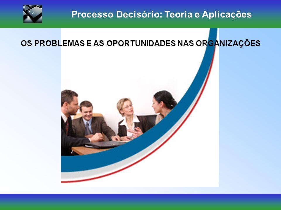 Processo Decisório: Teoria e Aplicações Como definir decisão ? São escolhas que as pessoas fazem para enfrentar problemas e aproveitar oportunidades.