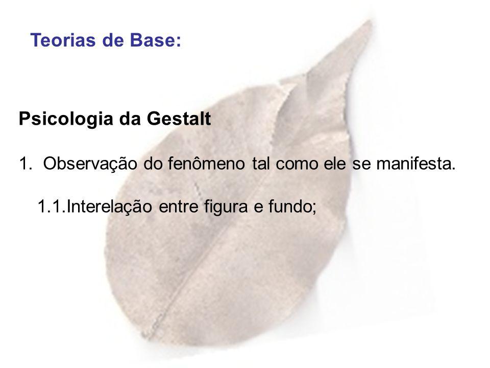 Teorias de Base: Psicologia da Gestalt 1. Observação do fenômeno tal como ele se manifesta. 1.1.Interelação entre figura e fundo;