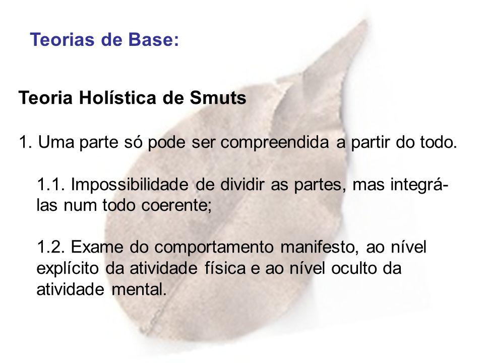 Teorias de Base: Teoria Holística de Smuts 1. Uma parte só pode ser compreendida a partir do todo. 1.1. Impossibilidade de dividir as partes, mas inte