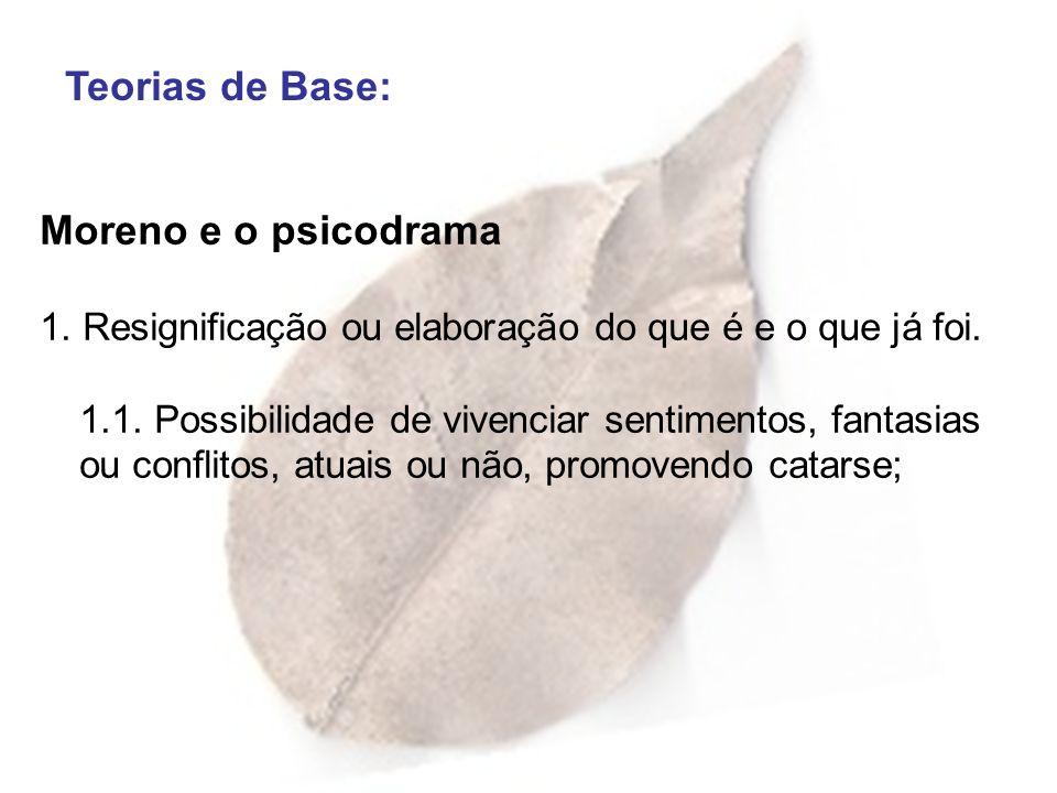 Teorias de Base: Moreno e o psicodrama 1. Resignificação ou elaboração do que é e o que já foi. 1.1. Possibilidade de vivenciar sentimentos, fantasias
