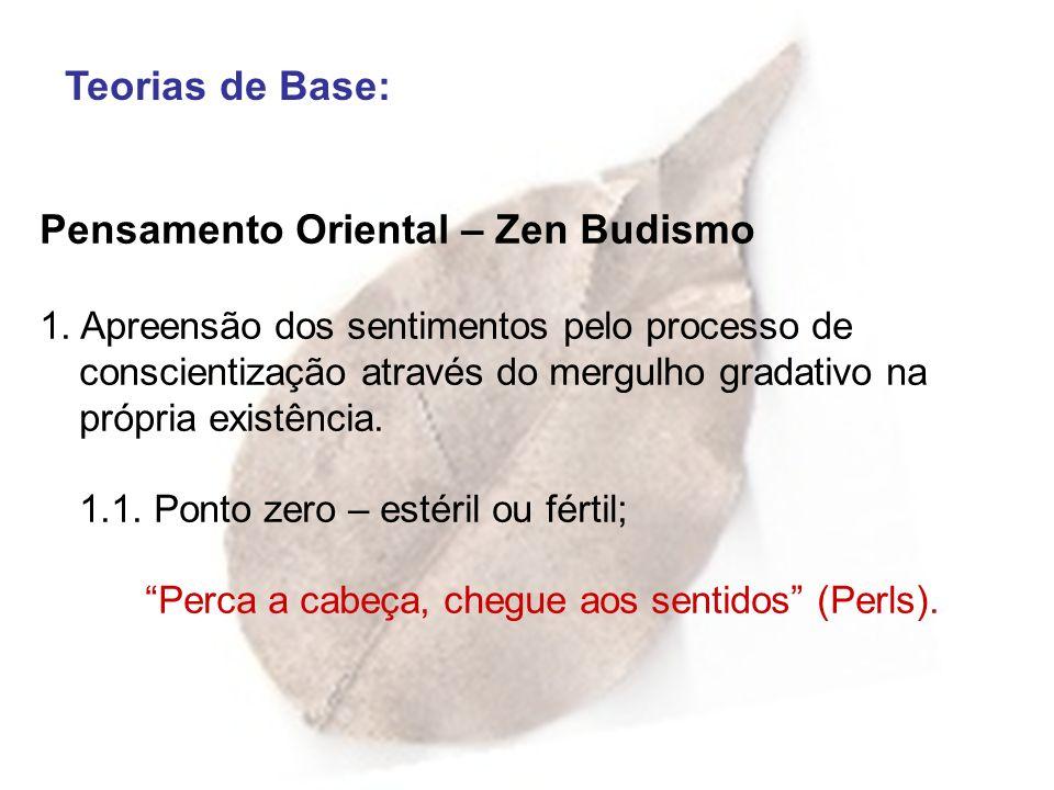 Teorias de Base: Pensamento Oriental – Zen Budismo 1. Apreensão dos sentimentos pelo processo de conscientização através do mergulho gradativo na próp