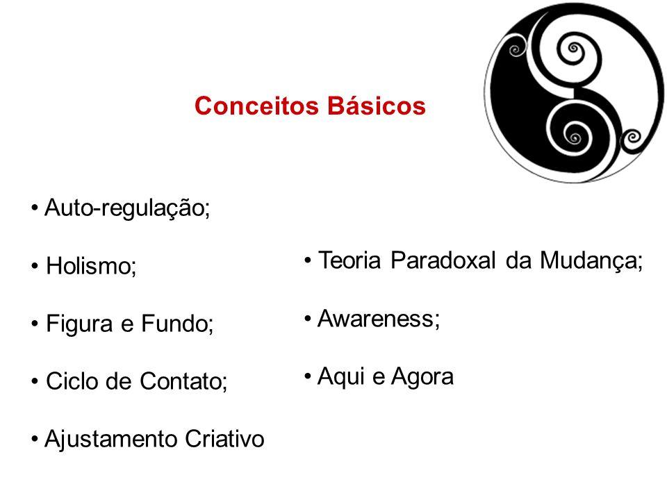 Conceitos Básicos Auto-regulação; Holismo; Figura e Fundo; Ciclo de Contato; Ajustamento Criativo Teoria Paradoxal da Mudança; Awareness; Aqui e Agora