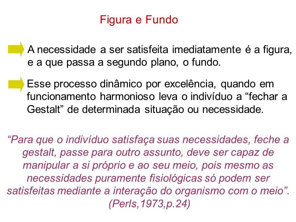 Figura e Fundo A necessidade a ser satisfeita imediatamente é a figura, e a que passa a segundo plano, o fundo. Esse processo dinâmico por excelência,