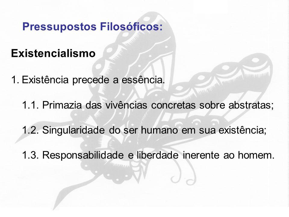 Pressupostos Filosóficos: Existencialismo 1.Existência precede a essência. 1.1. Primazia das vivências concretas sobre abstratas; 1.2. Singularidade d