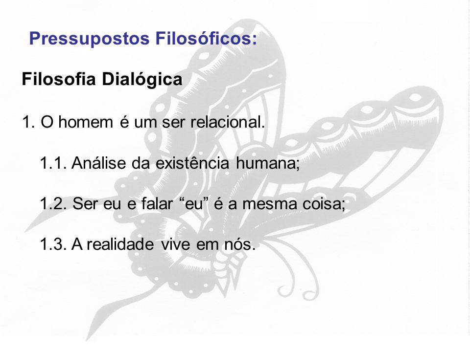 Pressupostos Filosóficos: Filosofia Dialógica 1. O homem é um ser relacional. 1.1. Análise da existência humana; 1.2. Ser eu e falar eu é a mesma cois