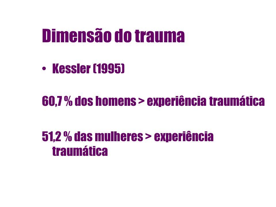 Dimensão do trauma Kessler (1995) 60,7 % dos homens > experiência traumática 51,2 % das mulheres > experiência traumática