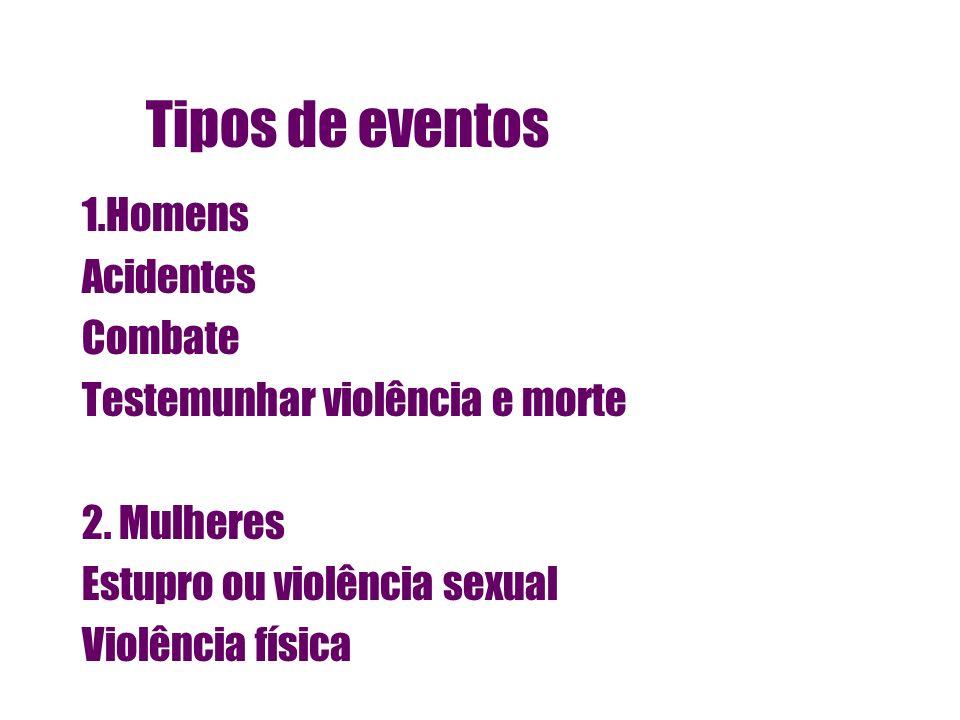 Tipos de eventos 1.Homens Acidentes Combate Testemunhar violência e morte 2. Mulheres Estupro ou violência sexual Violência física