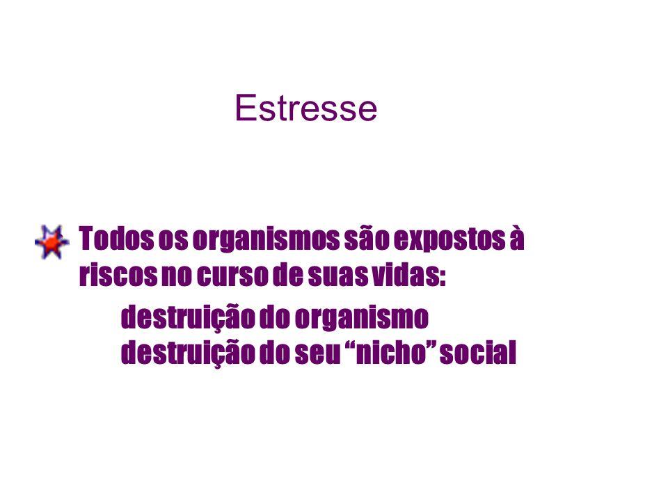 Todos os organismos são expostos à riscos no curso de suas vidas: destruição do organismo destruição do seu nicho social Estresse