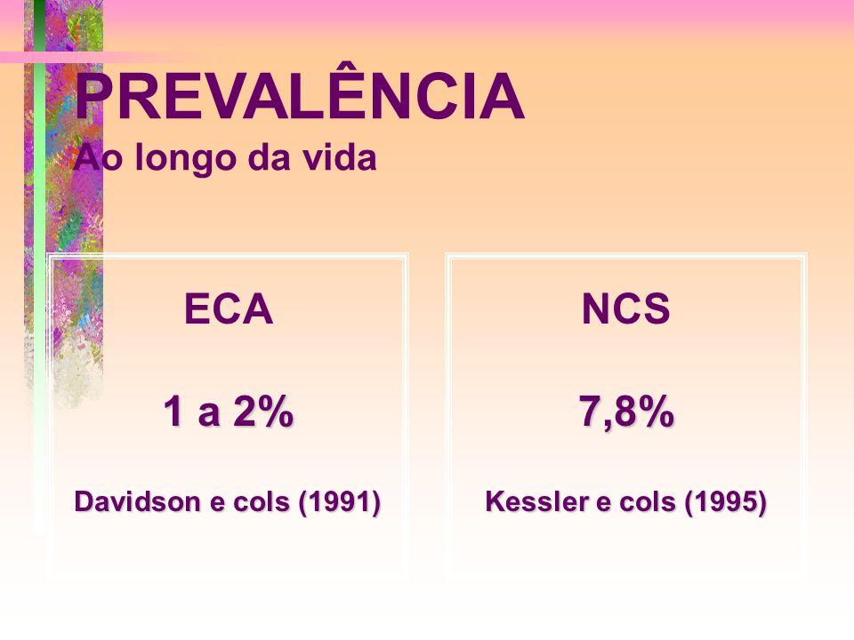 PREVALÊNCIA Ao longo da vida ECA 1 a 2% Davidson e cols (1991) NCS7,8% Kessler e cols (1995)