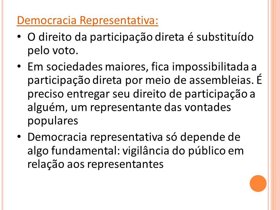 Democracia Representativa: O direito da participação direta é substituído pelo voto. Em sociedades maiores, fica impossibilitada a participação direta